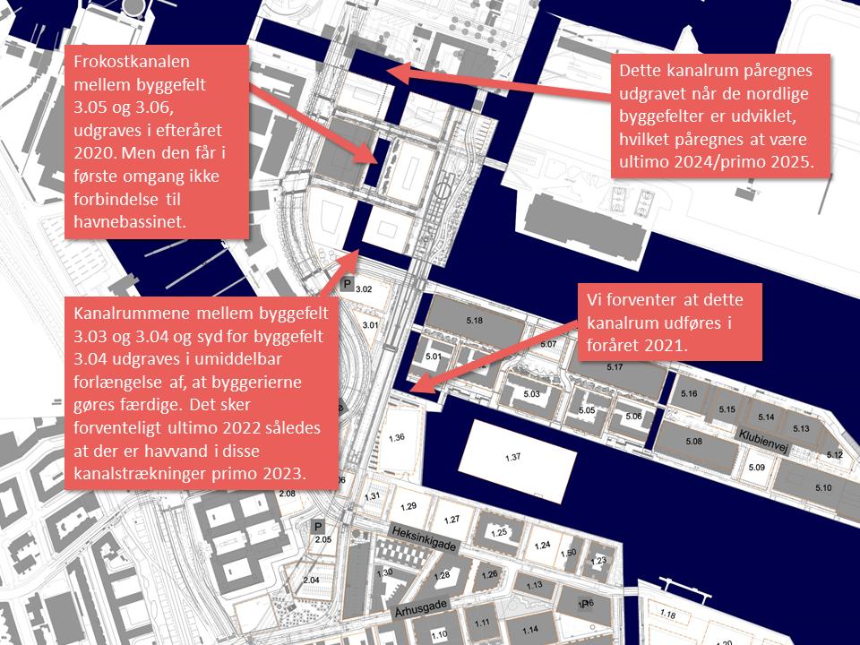 Kort beskriver hvornår diverse kanaler udgraves